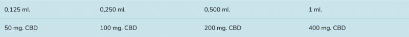 40 CBD-extract